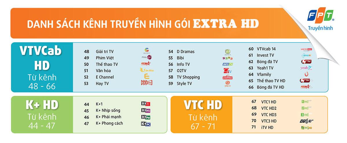 Danh sách kênh gói phụ trội trên truyền hình FPT